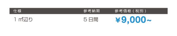 kensuimakuprice001